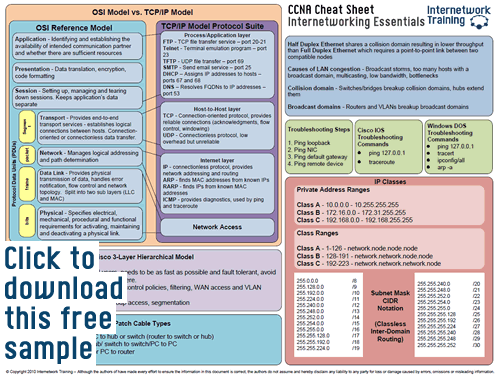 Ccna Quick Reference Sheets Pdf