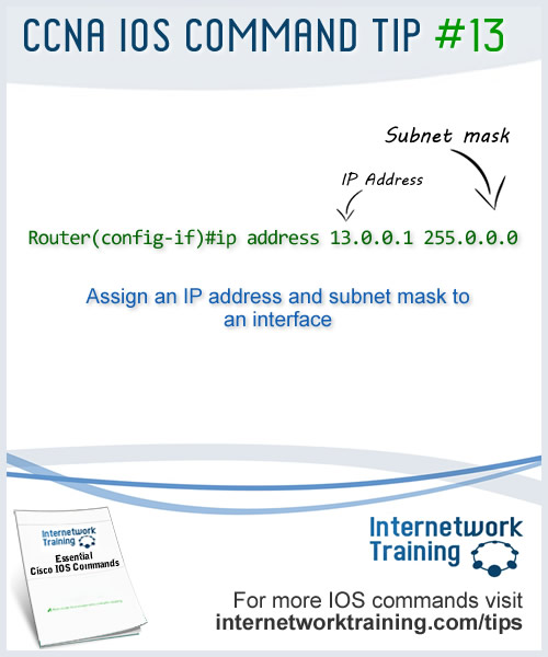 IOS command to assign an IP address and subnet mask to a router interface