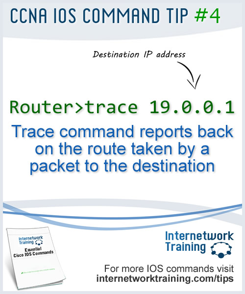 IOS Trace command to check the route taken by a packet
